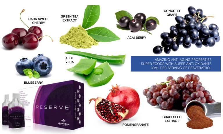 Reserve-Jeunesse-anti-aging-super-foods-antioxidants